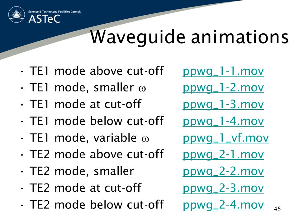 Waveguide animations TE1 mode above cut-off ppwg_1-1.mov