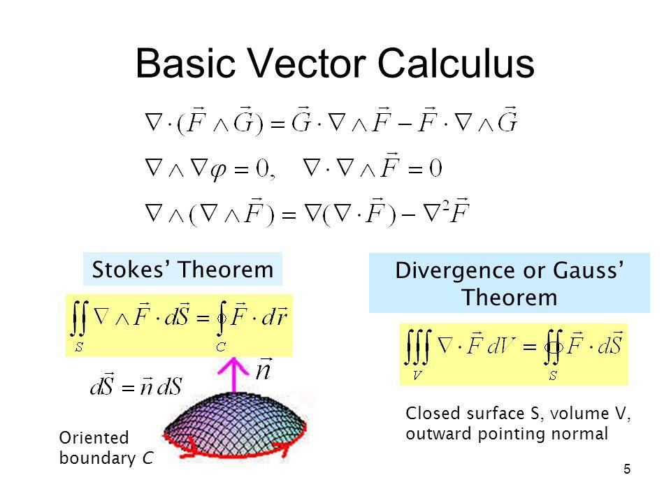 Divergence or Gauss' Theorem