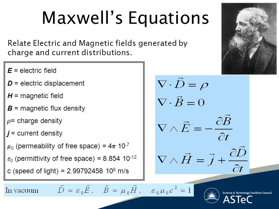 Maxwell's Equations Relate Electric and Magnetic fields generated by charge and current distributions.