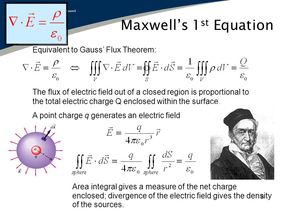 Maxwell's 1st Equation Equivalent to Gauss' Flux Theorem: