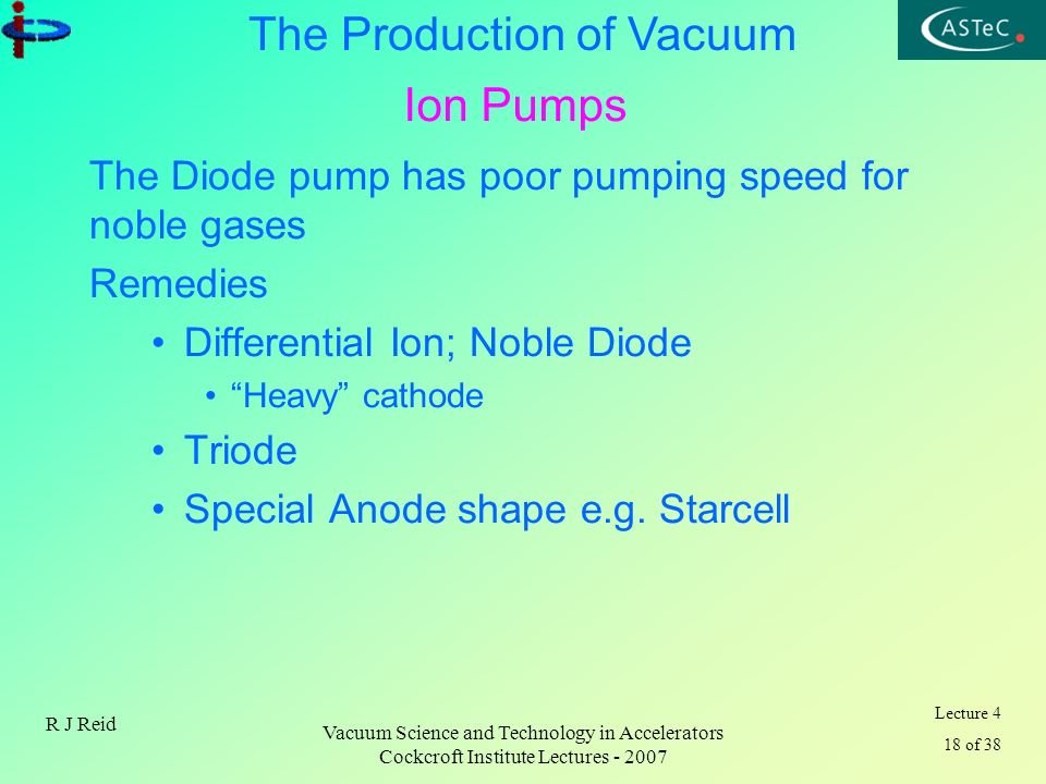 Ion Pumps The Diode pump has poor pumping speed for noble gases