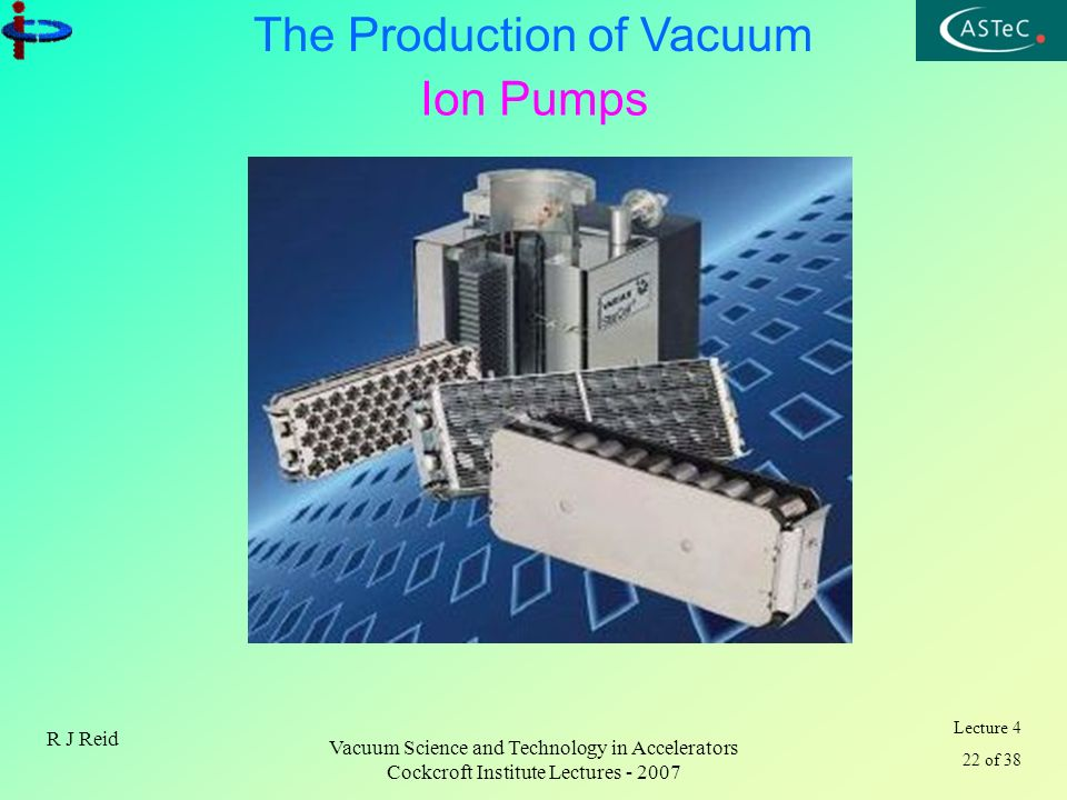 Ion Pumps R J Reid Vacuum Science and Technology in Accelerators