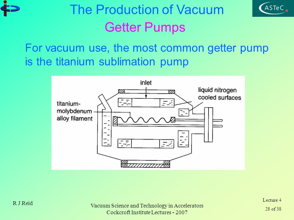 Getter Pumps For vacuum use, the most common getter pump is the titanium sublimation pump. R J Reid.