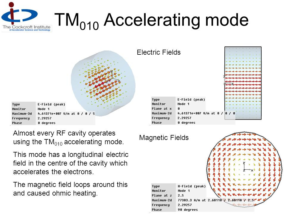 TM010 Accelerating mode Electric Fields