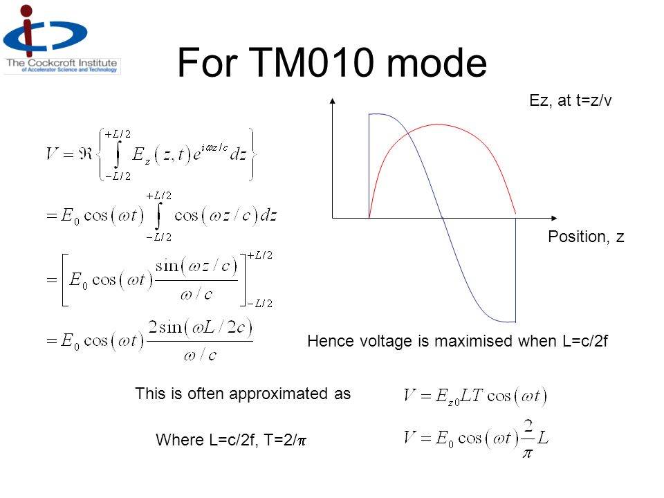 For TM010 mode Ez, at t=z/v Position, z
