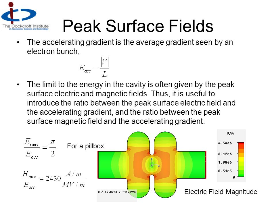 Peak Surface Fields The accelerating gradient is the average gradient seen by an electron bunch,