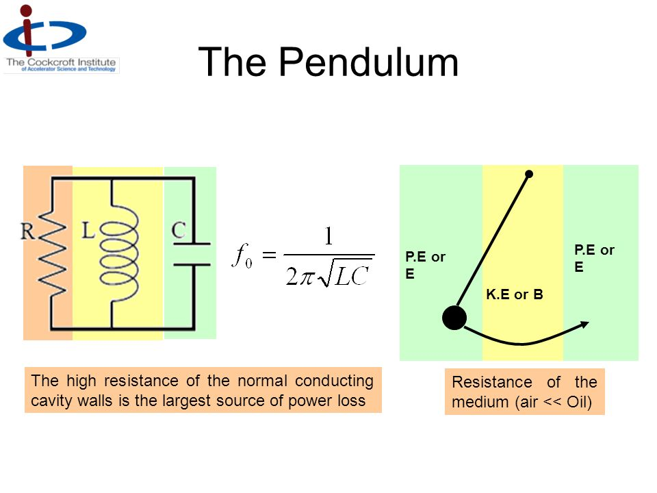 The Pendulum P.E or. E. K.E or B. The high resistance of the normal conducting cavity walls is the largest source of power loss.