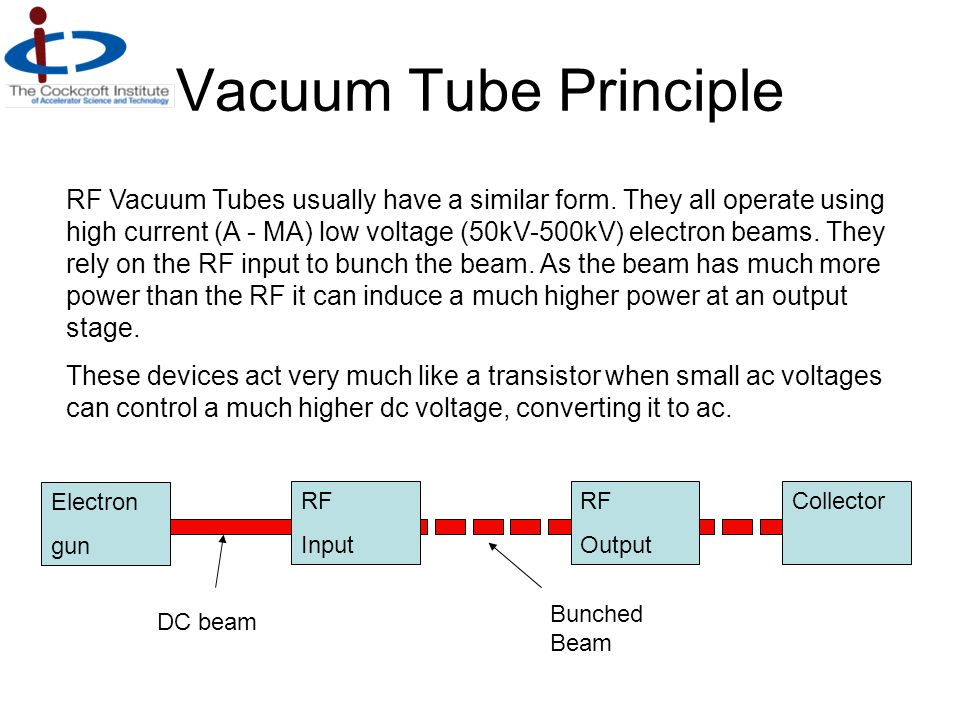 Vacuum Tube Principle