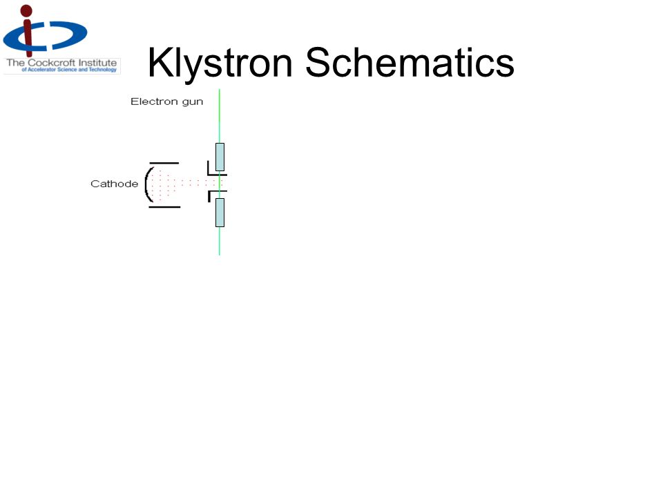 Klystron Schematics Interaction energy Electron energy