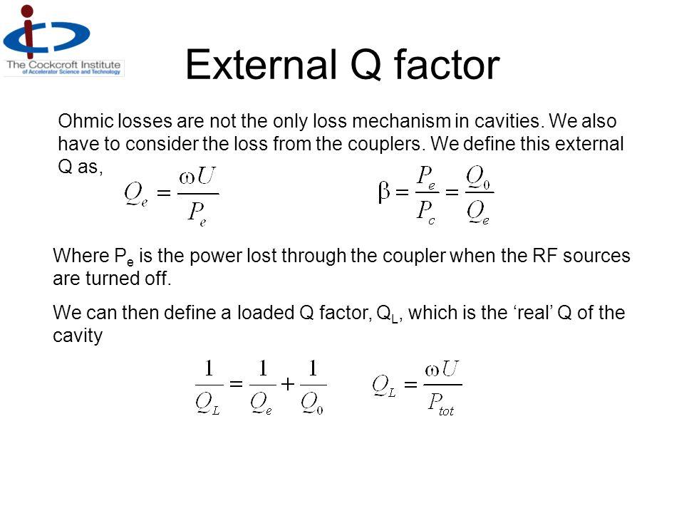 External Q factor