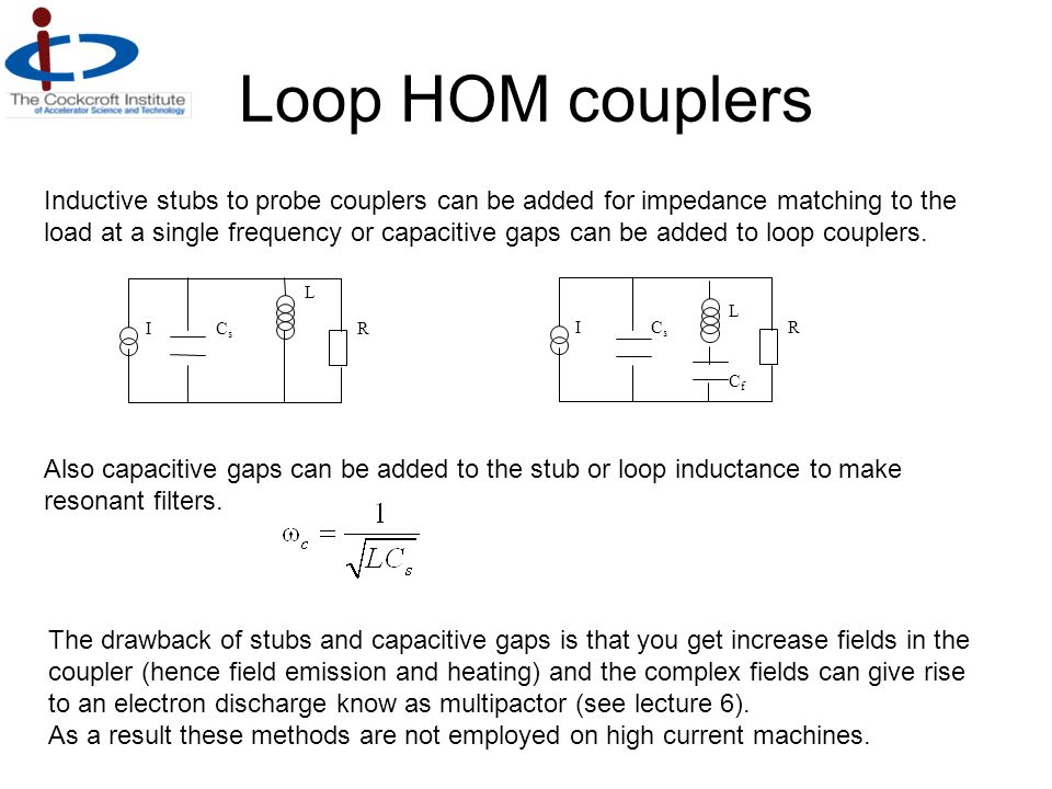 Loop HOM couplers
