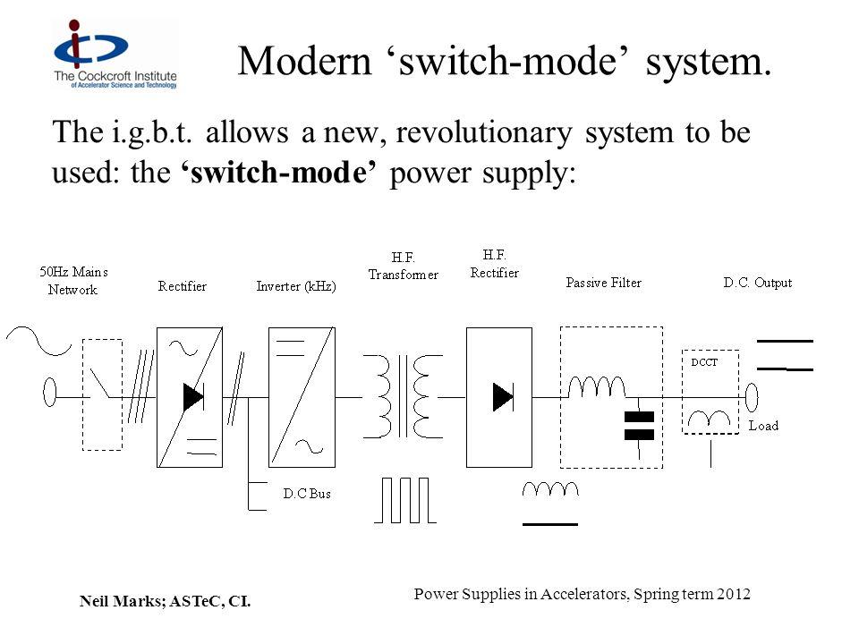 Modern 'switch-mode' system.