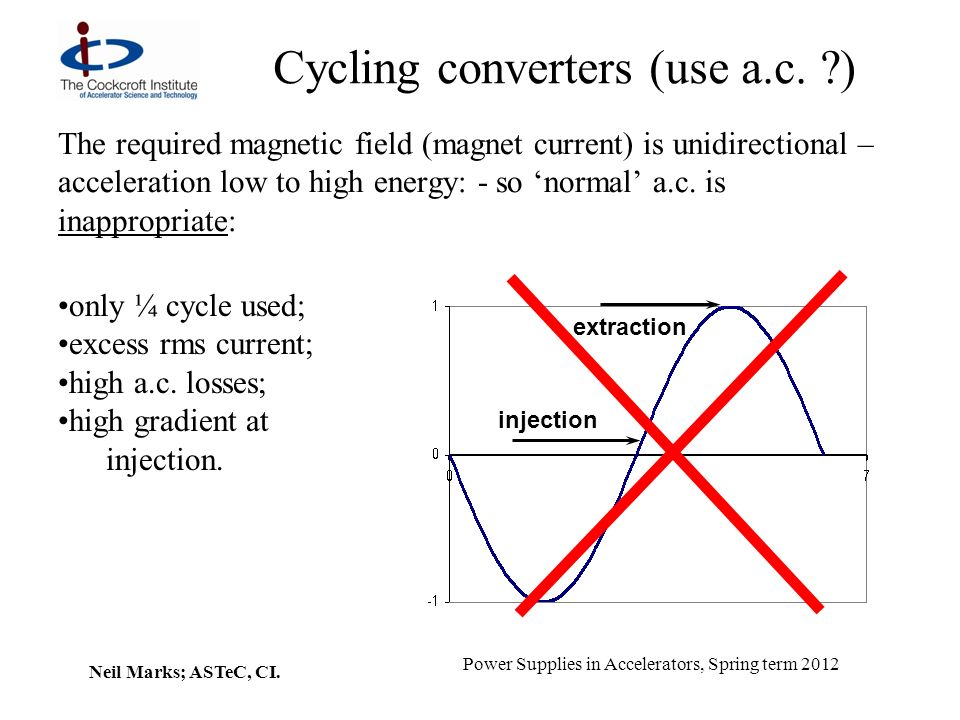 Cycling converters (use a.c. )
