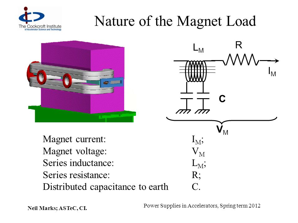 Nature of the Magnet Load