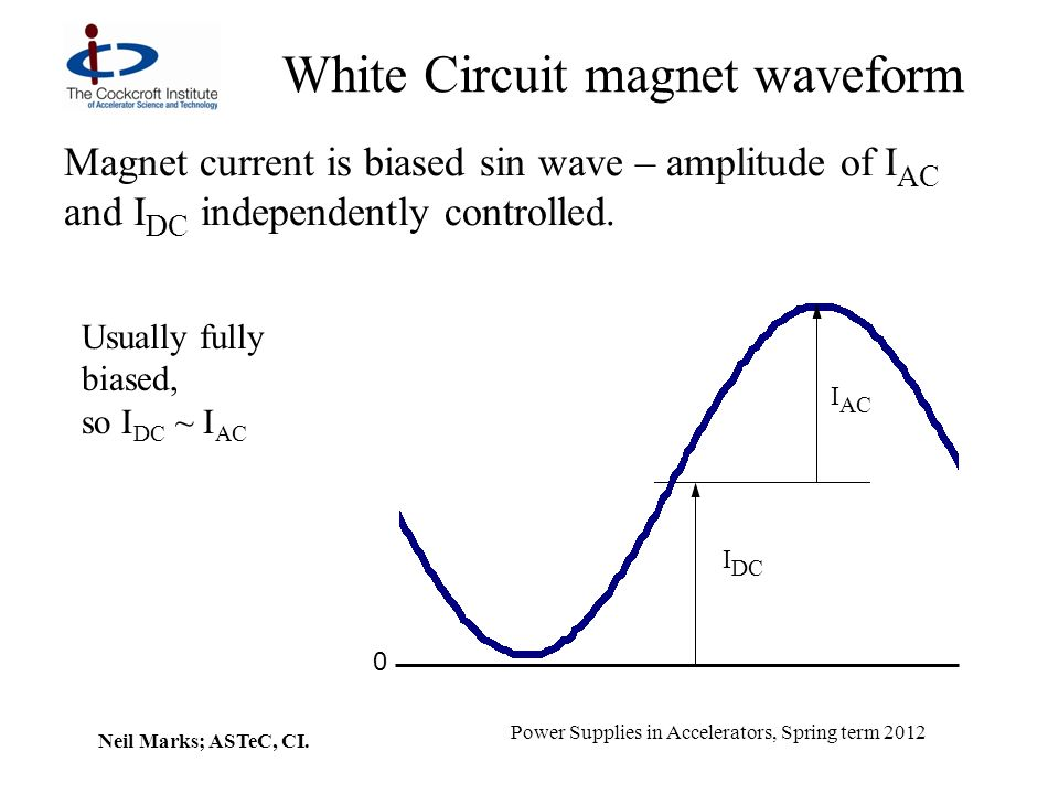 White Circuit magnet waveform