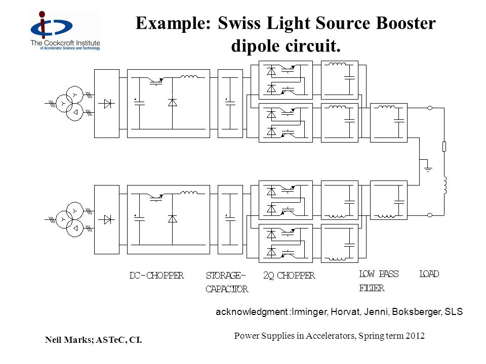Example: Swiss Light Source Booster dipole circuit.