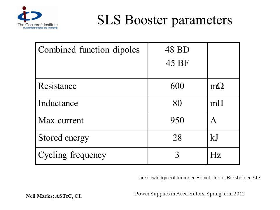 SLS Booster parameters