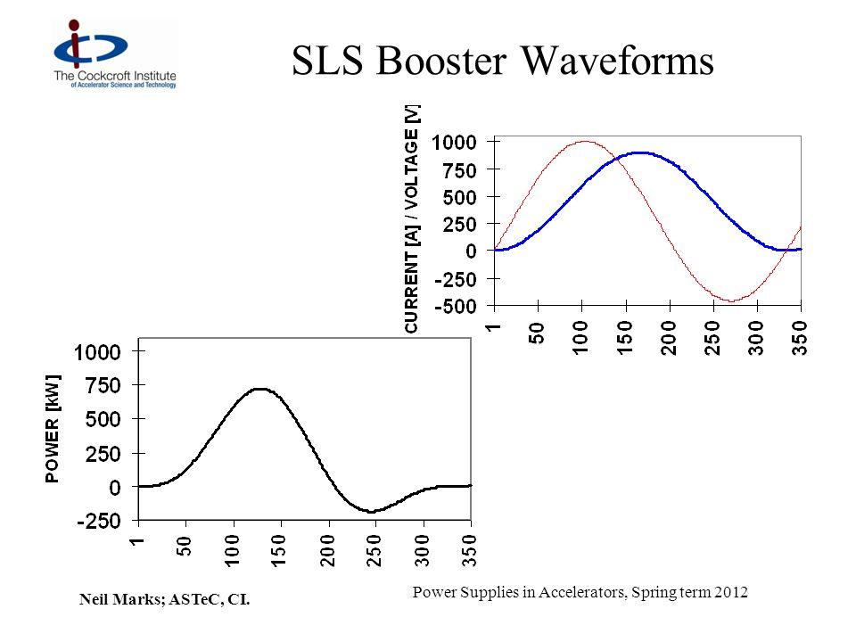 SLS Booster Waveforms