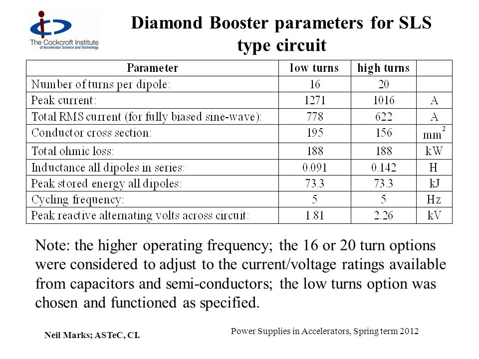 Diamond Booster parameters for SLS type circuit