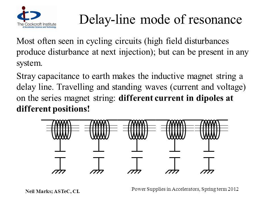 Delay-line mode of resonance