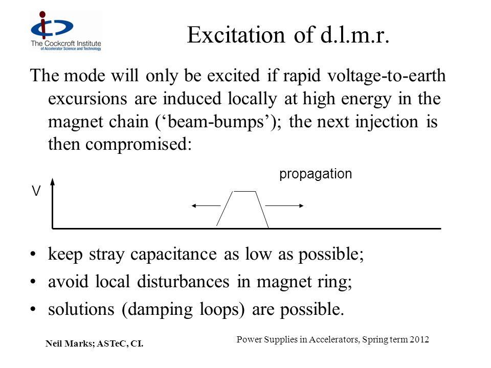 Excitation of d.l.m.r.