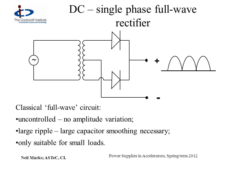 DC – single phase full-wave rectifier