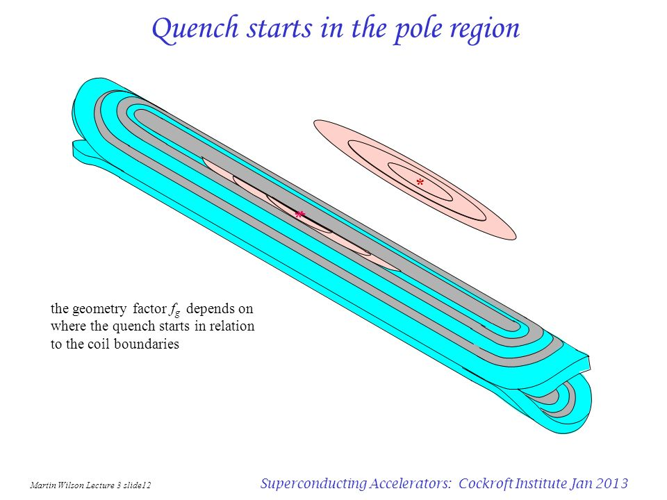 Quench starts in the pole region