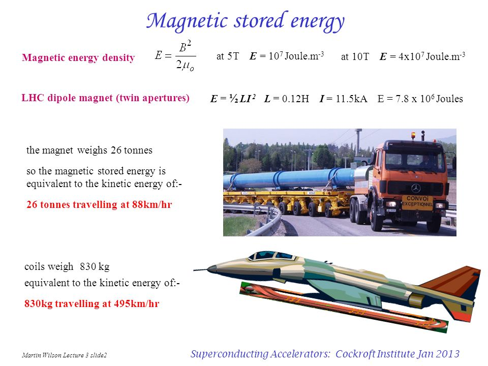 Magnetic stored energy