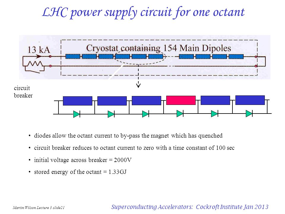LHC power supply circuit for one octant