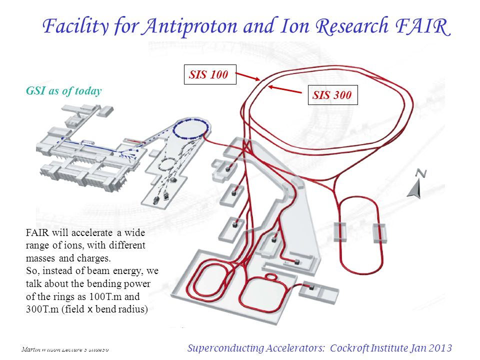 Facility for Antiproton and Ion Research FAIR