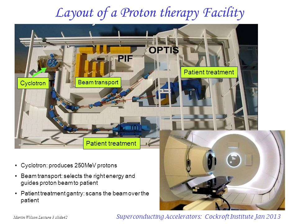 Layout of a Proton therapy Facility