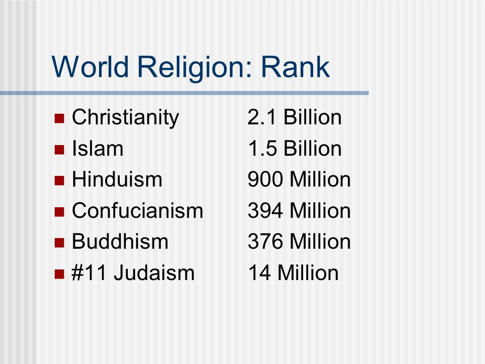 World Religion: Rank Christianity 2.1 Billion Islam 1.5 Billion