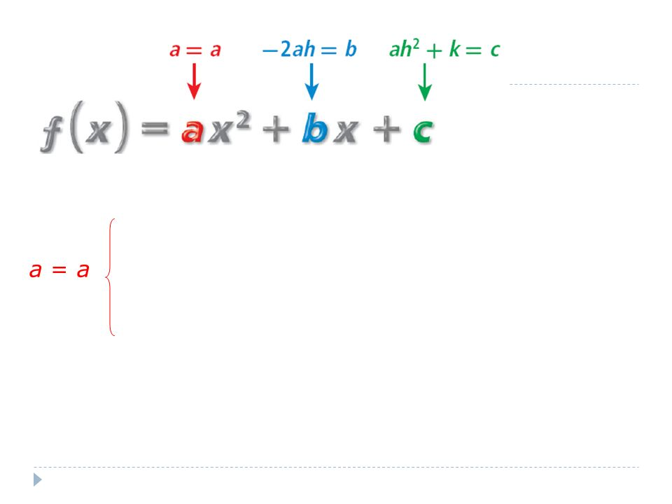 how to find axis of symmetry of a line