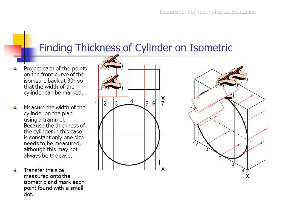 how to find curve of cylinder