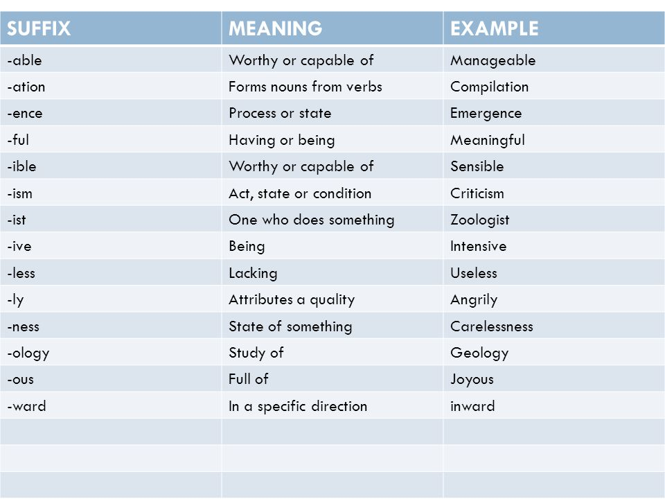 affixes suffix and suffixes verb suffixes Course: english grade: grade 1 section: grammar outcome: adding suffix 'ed'  and 'ing'  lk4b – use the most frequently occurring inflections and affixes (eg , -ed, -s, re-, un-,  plural rule - add s adding suffixes changes tense of verb.