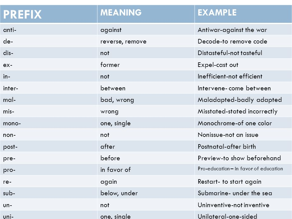 Roots Affixes Prefixes And Suffixes Ppt Download