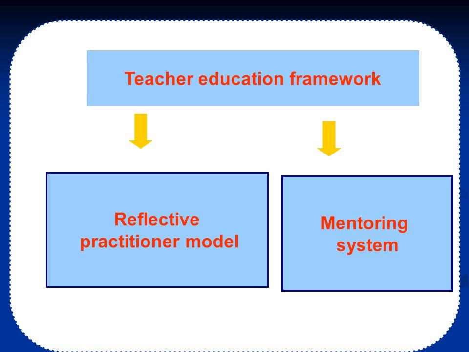 Teacher education framework