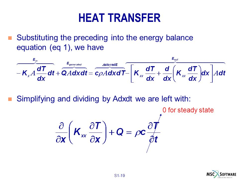 Image Result For Radiation Heat Transfer Equation