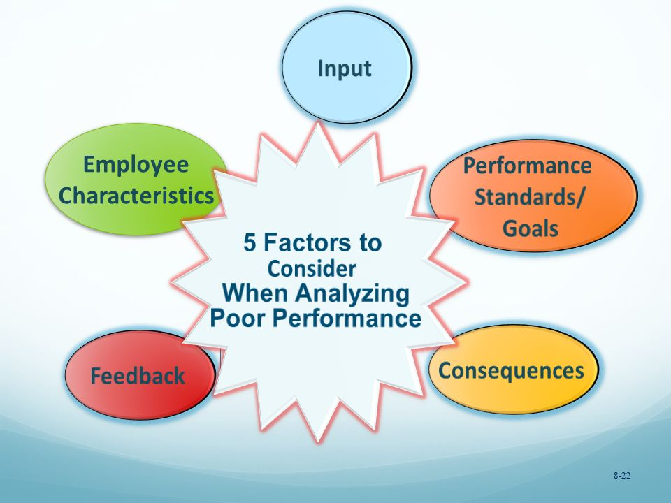 causes of poor performance of the Factors of poor student performance  that situation easily can consume a student's attention and cause his or her academic performance to decline dramatically .