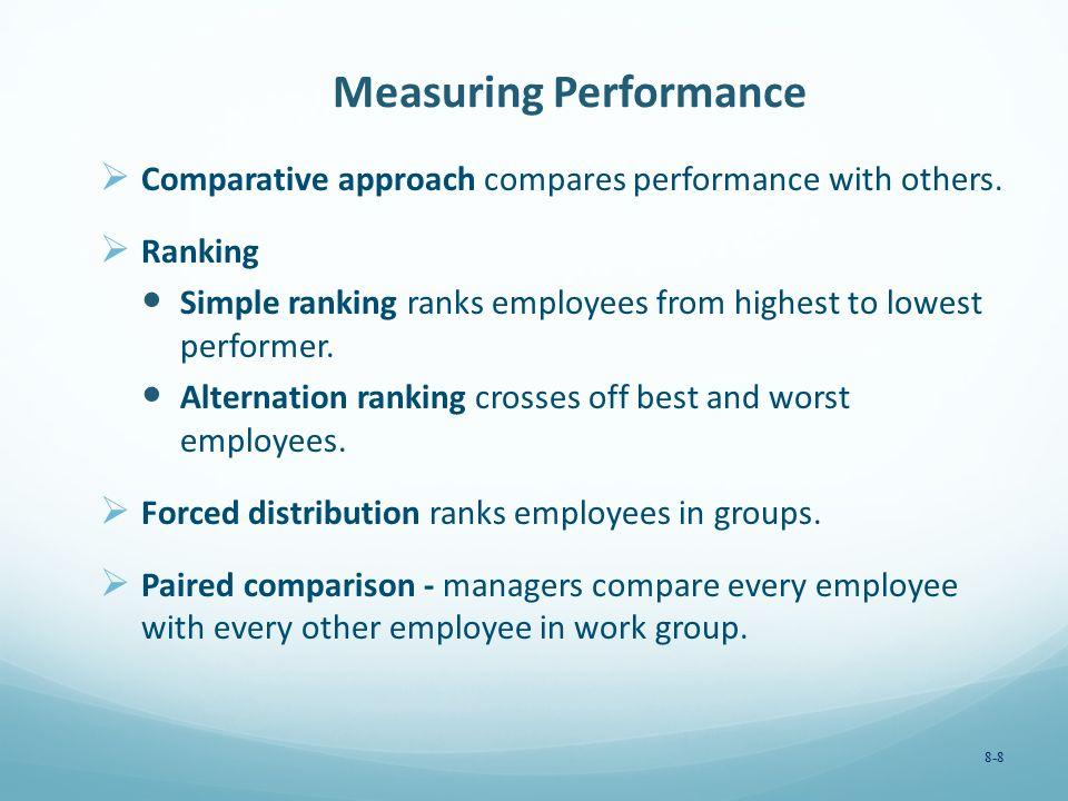 the attribute approach of performance management Chapter 8 - performance management 1 performance management group 5 bulut, kyle cano, jeffrey gregorio, gabby manguba, mike tan, kim.