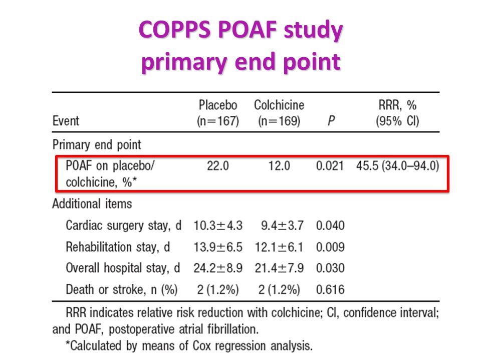 COPPS POAF study primary end point
