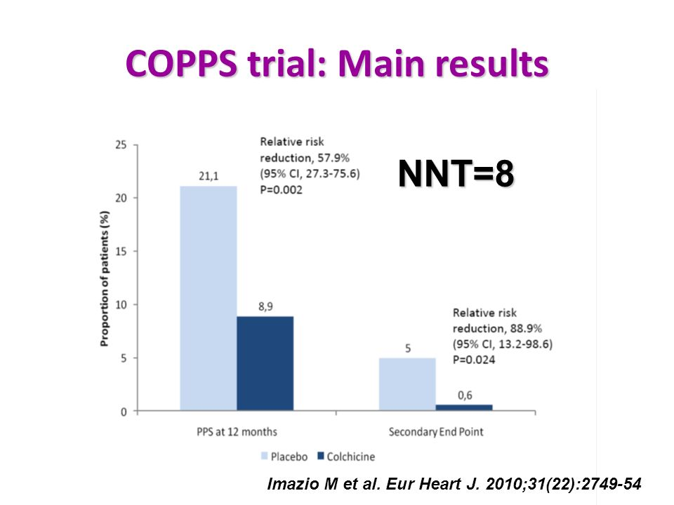 COPPS trial: Main results