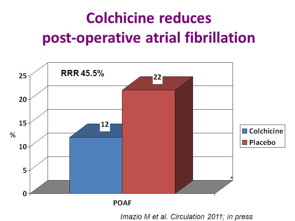 Colchicine reduces post-operative atrial fibrillation