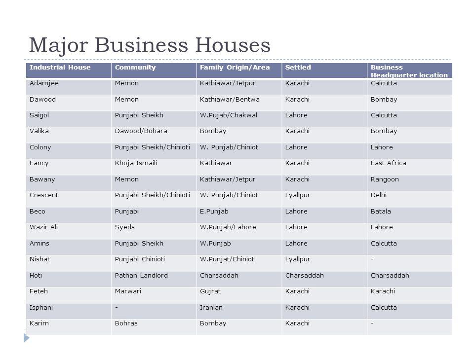 Major Business Houses Industrial House Community Family Origin/Area