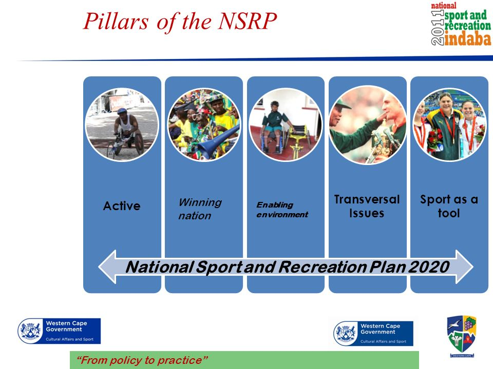 the sport and recreation environment Recreational activities, including sports, account for an estimated 32 million visits   ensure that playing fields and environments are safe and.