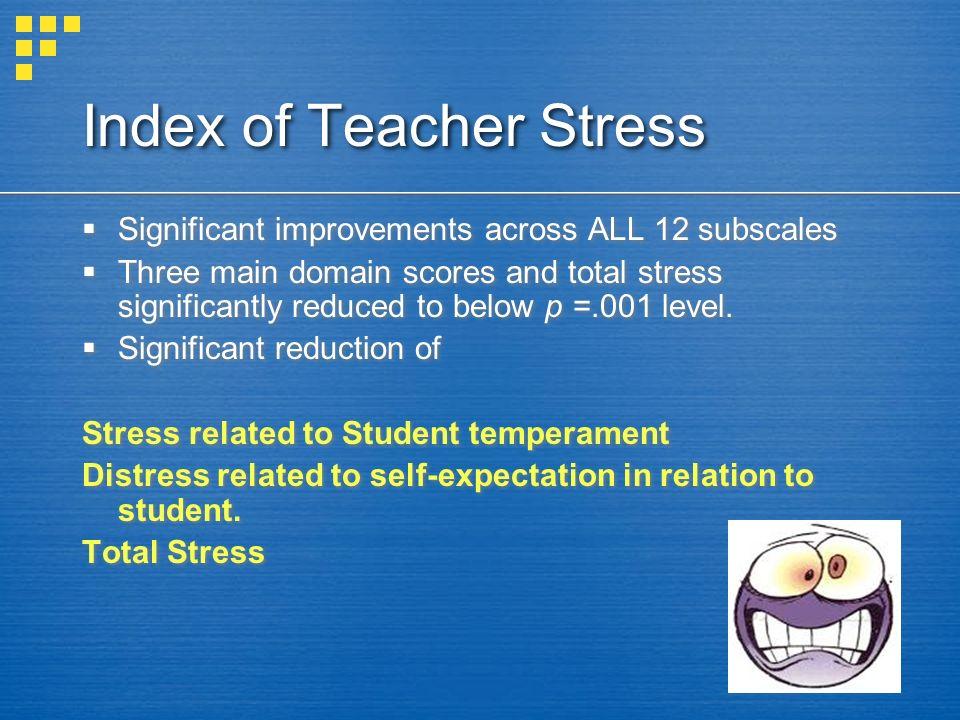 Index of Teacher Stress