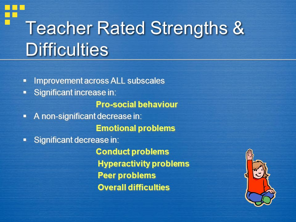 Teacher Rated Strengths & Difficulties