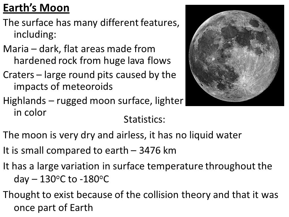 Dda Line Drawing Algorithm Theory : Phases different shapes of the moon you see from earth