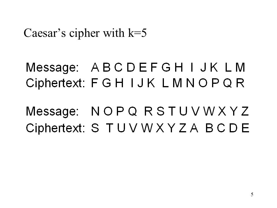 Caesar's cipher with k=5