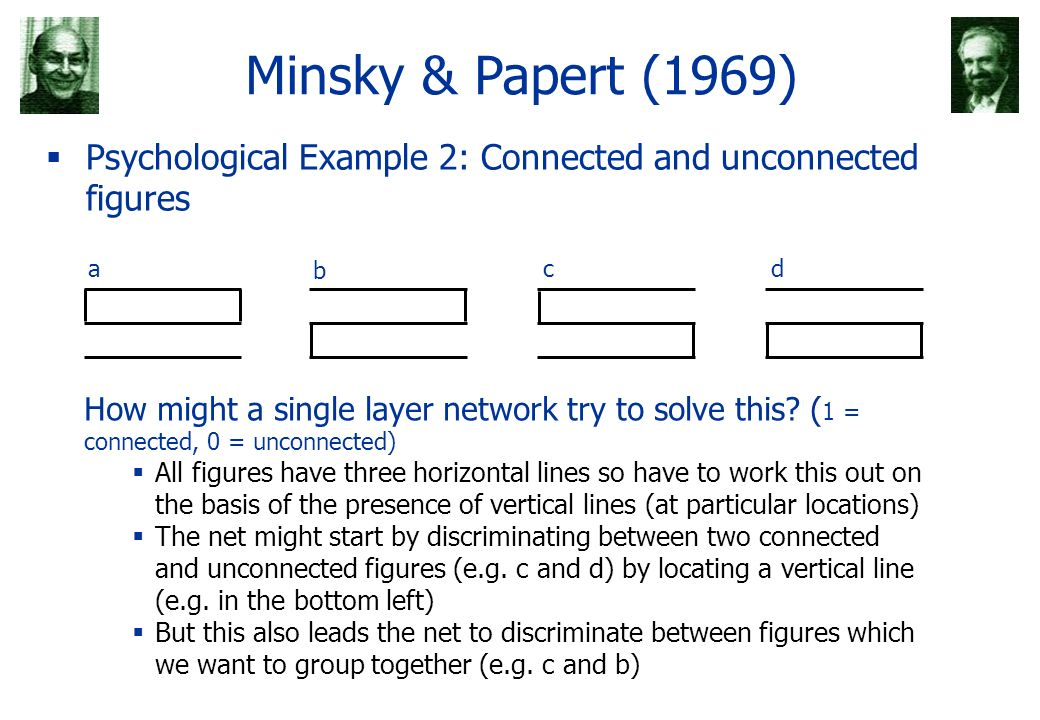 Minsky & Papert (1969)Psychological Example 2: Connected and unconnected figures. a. b. c. d.